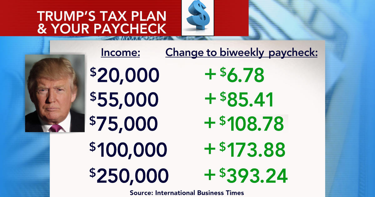 Image result for trump vs hillary tax plan