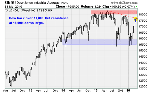 1q16-stocks.png