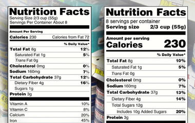 Will food label makeover encourage healthy eating?