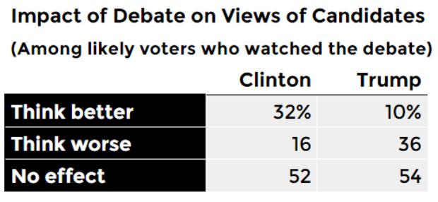impact-of-debate.png