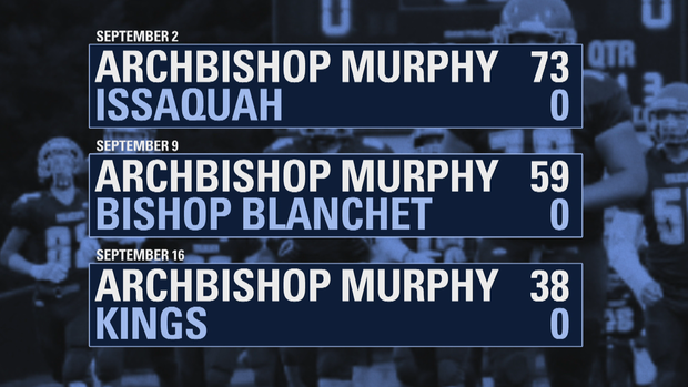 archbishop-murphy-scores.png