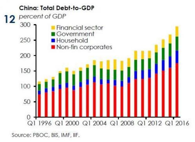 china-debt-iif-1-0.jpg