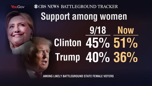 women-poll.jpg