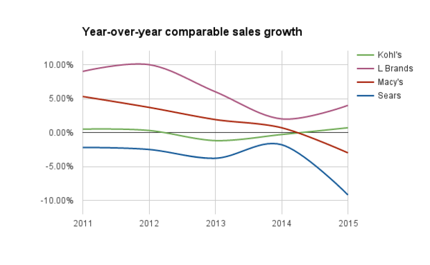 comp-growth.png