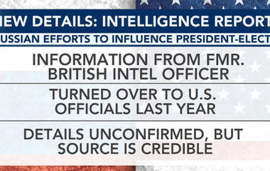 Unverified intel claims Russia may have damaging information on Trump