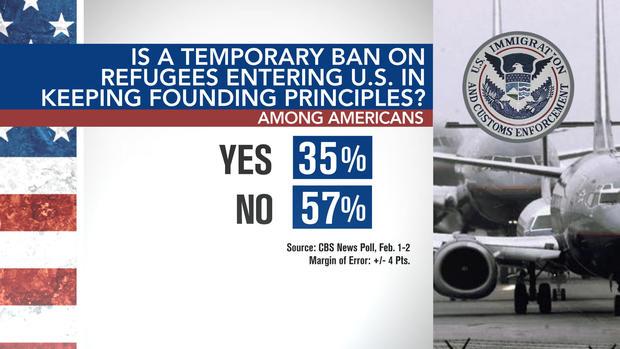 founding-principles-poll.jpg