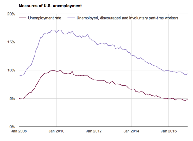 unemployment-rate.png