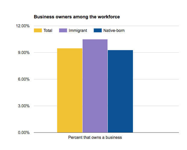 small business and united states economy