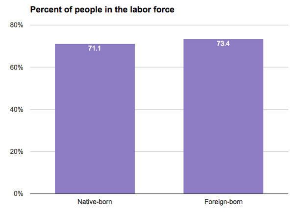immigrant-labor.jpg