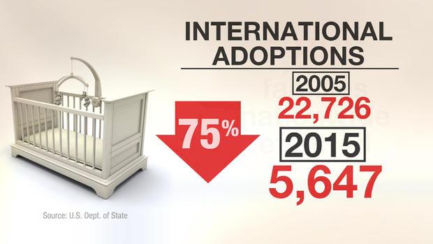 villarreal-adoption-agency-transfer-jpg2.jpg