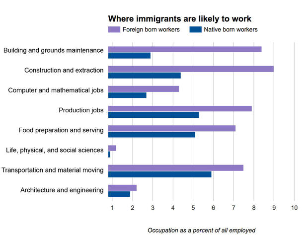 immigrant-occupations.jpg