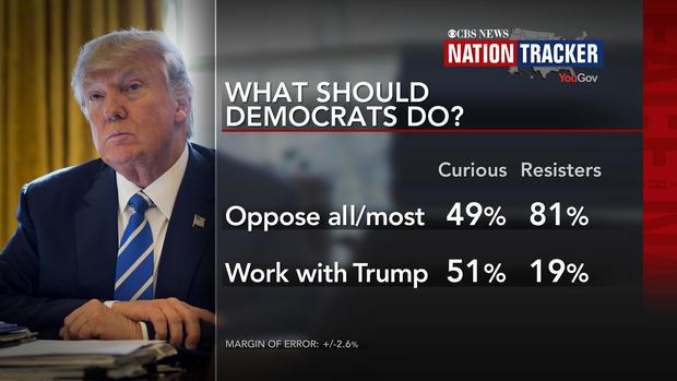 nation-tracker-democrats.jpg