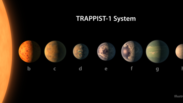 Treasure trove of new planets found
