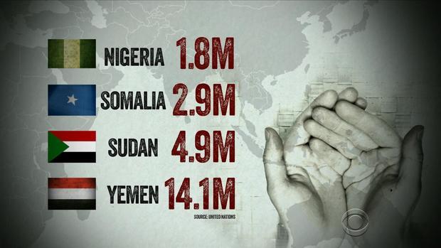 dokoupil-famine-2017-3-11.jpg
