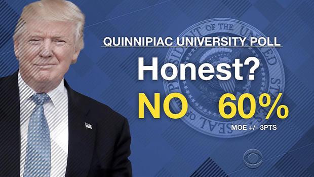 brennan-trump-credibility-2017-3-23.jpg