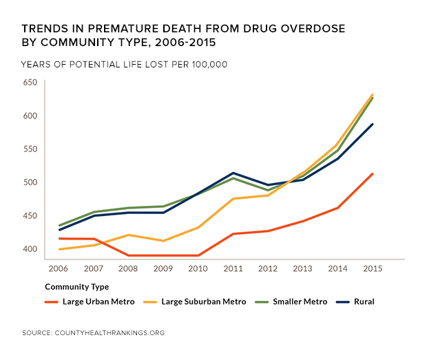 rwj-drug-overdose-community.png