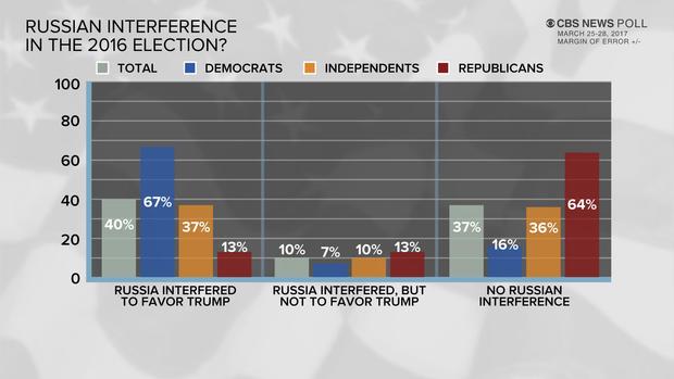 russian-interference.jpg