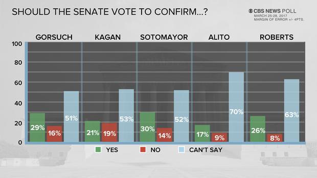 confirmation-poll-upd.jpg