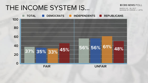 web-income-political-0413-1.jpg
