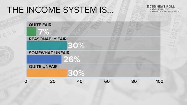 web-income-poll.jpg