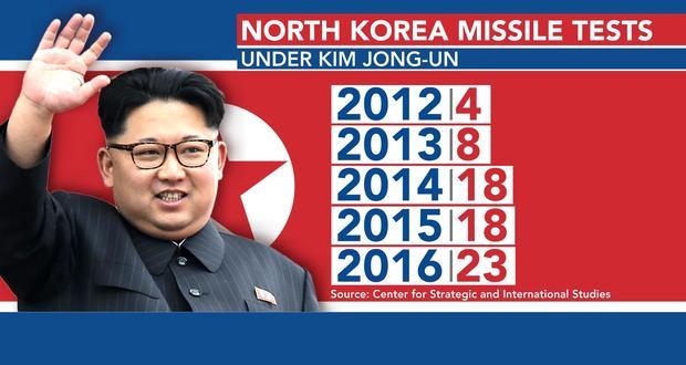 north-korea-missile-tests.jpg