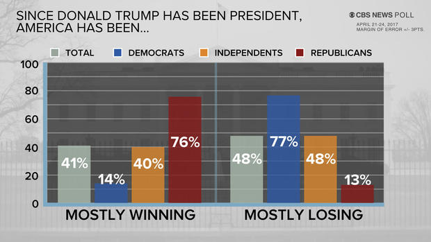 winning-poll.jpg