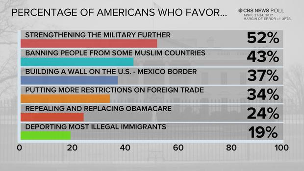favor-poll.jpg