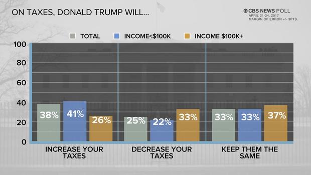 taxes-poll.jpg
