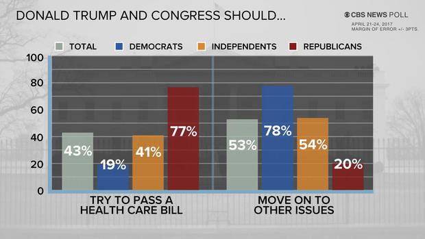 healthcare-poll.jpg