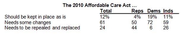 the-affordable-care.png
