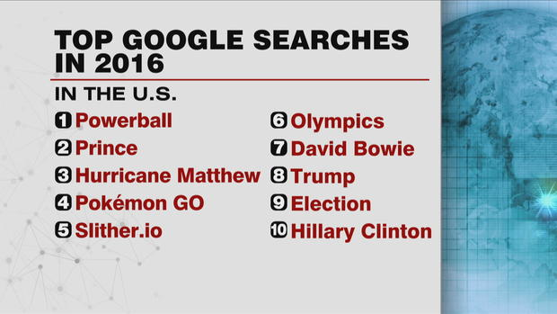 top-google-searches-2016.jpg