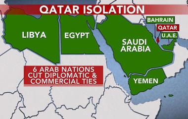 Did Russia plant fake news to harm Qatar?