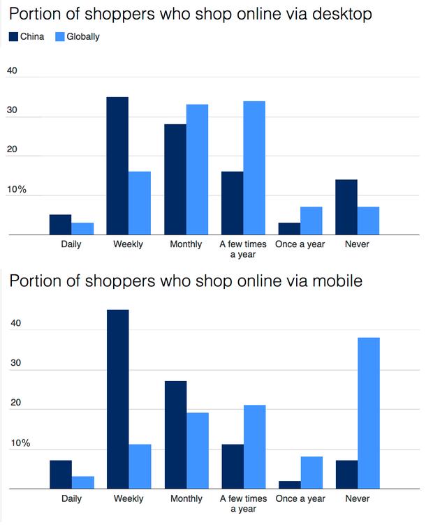 china-mobile-graph.png