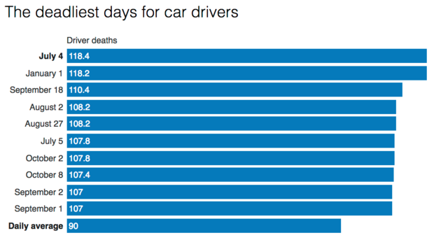 driver-deaths.png