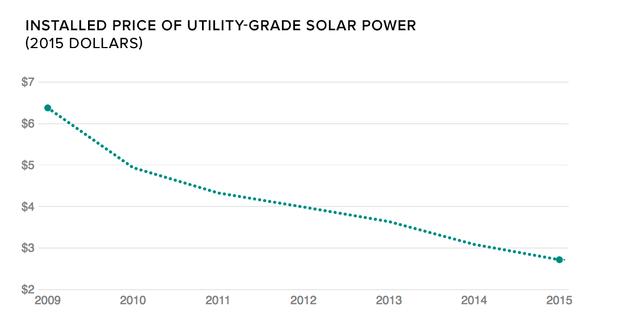 solar-cost.png