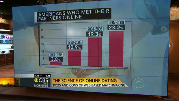 24 datering