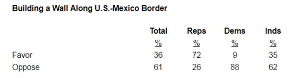 border-wall.png