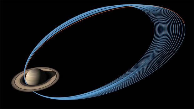 final-orbits.jpg