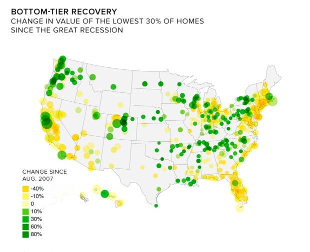 zillow-bottom-30.png