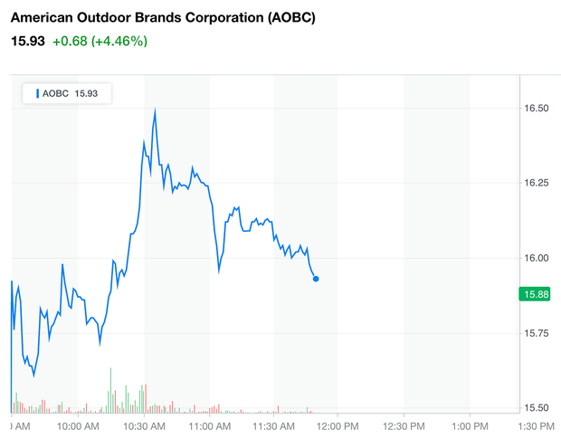 aobc-stock.png