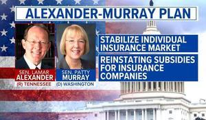 Senators to unveil proposed Obamacare fixes despite doubts