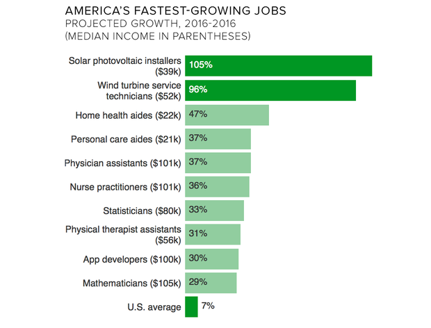 us-jobs-growth.png