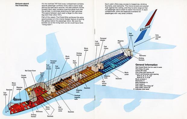 Schematic - Boeing U0026 39 S 747  The  U0026quot Queen Of The Skies U0026quot  - Pictures