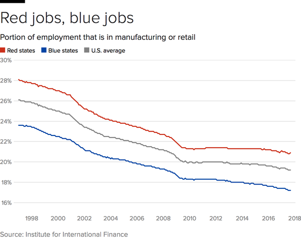 red-state-jobs-combo.png