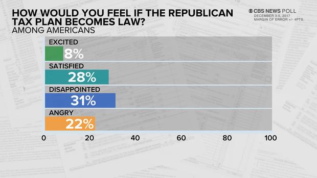 poll-7-taxes.jpg