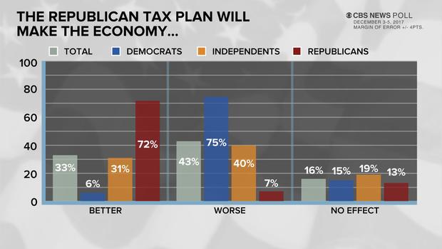 poll-6-taxes.jpg