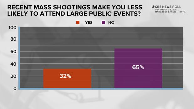 poll-8-mass-shootings.jpg