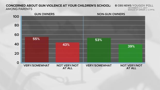 gun-poll-07.jpg