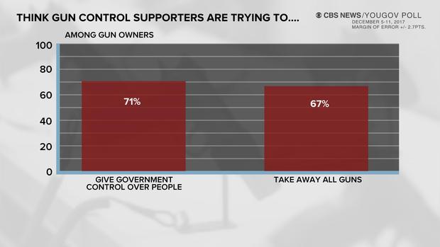 gun-poll-04.jpg