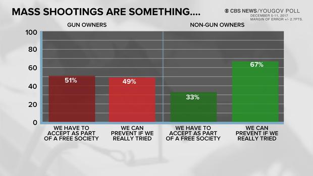 gun-poll-01.jpg